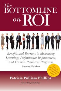 Bottomline on ROI
