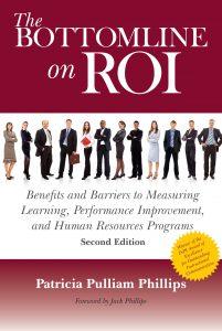 Bottomline on ROI
