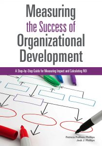 Measuring the success of OD (1)